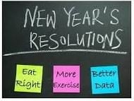 The Timing of Effective Resolutions (or Beyond the Wall)